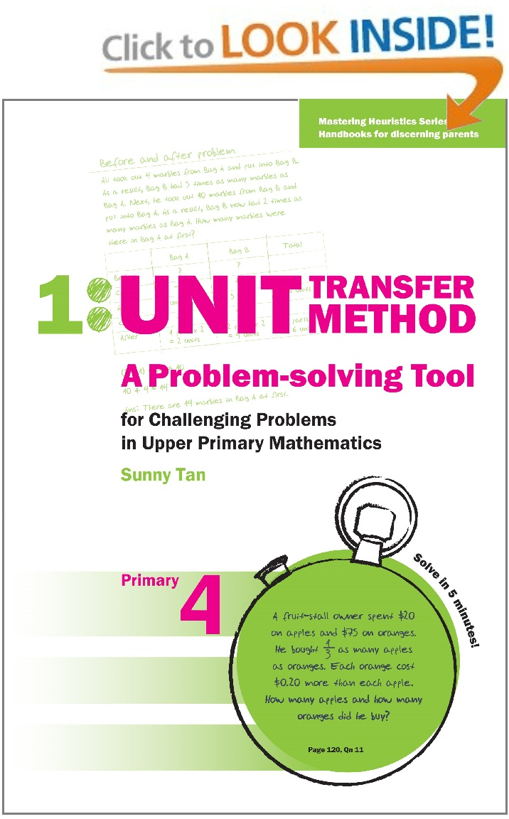 Unit-Transfer-MEthodGreen